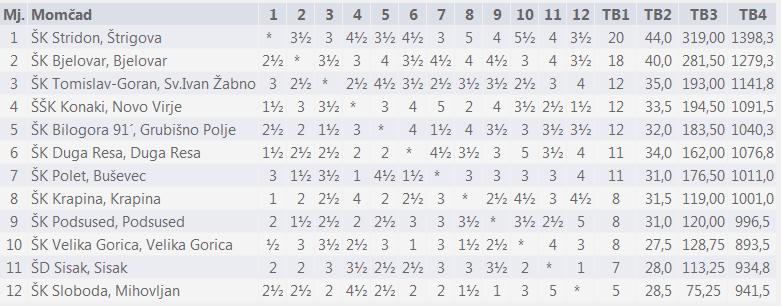 2-Liga-2015
